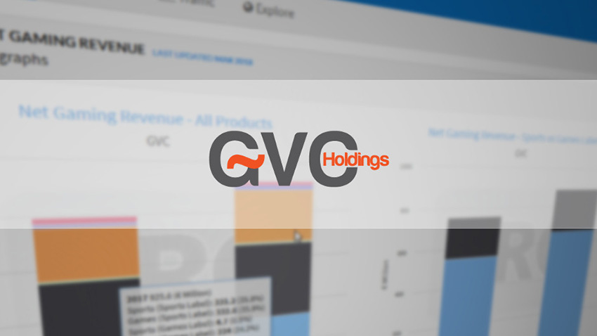 GVC Online Gambling Revenue Up, Offsets Retail Woes